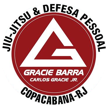 Gracie Barra Copacabana